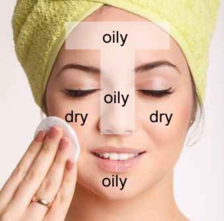 How to Take Care of Different Skin Types